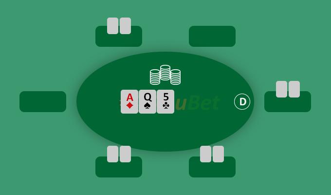 cách chơi poker tại vòng flop