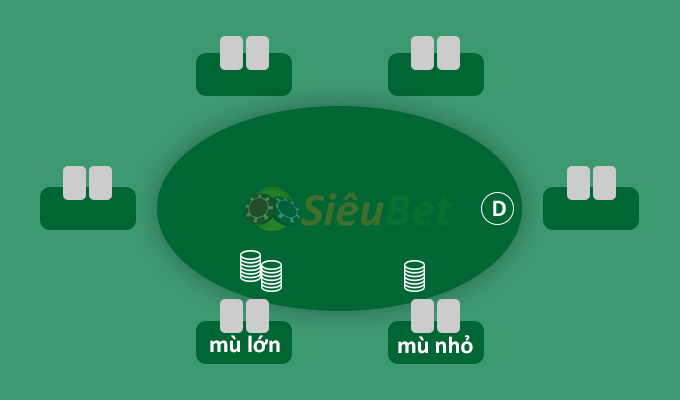 cách chơi poker tại vòng pre-flop