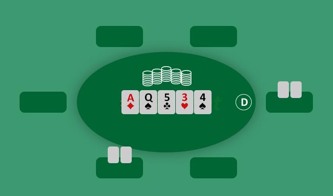 cách chơi poker tại vòng river