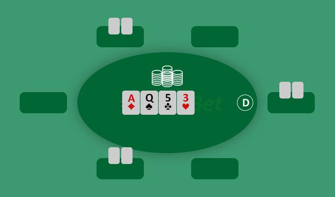 cách chơi poker tại vòng Turn