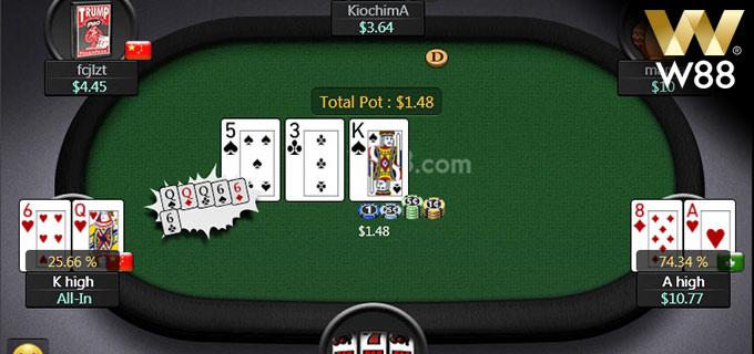 Cách chơi poker - Luật đánh bài poker cơ bản - SiêuBet