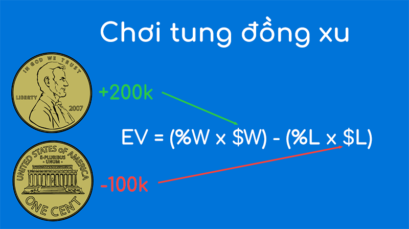 Cách tính expected value trong poker