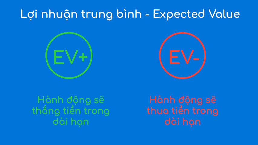 Lợi nhuận trung bình, Expected Value, trong poker