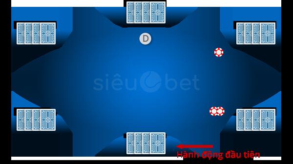 Cách chơi poker omaha vòng Pre-Flop