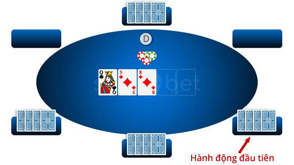 Cách chơi poker omaha vòng Flop