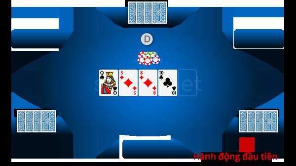 Cách chơi poker omaha vòng Turn