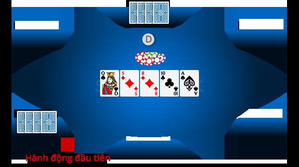 Cách chơi poker omaha vòng River