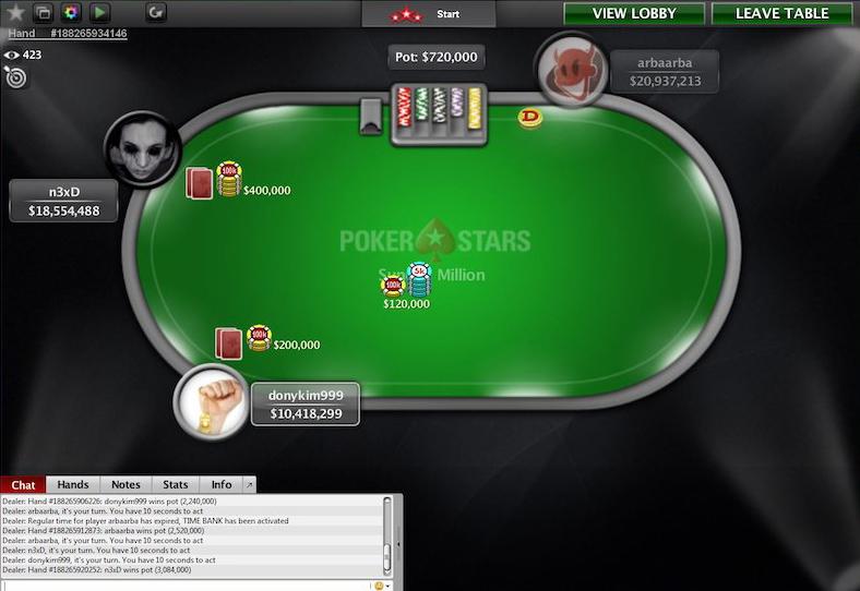Tay chơi Poker Việt Nam thắng 2,5 tỷ tại giải đấu Sunday Million