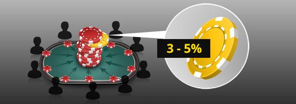 Rake là gì? Rake ảnh hưởng như thế nào đến người chơi poker? - SiêuBet