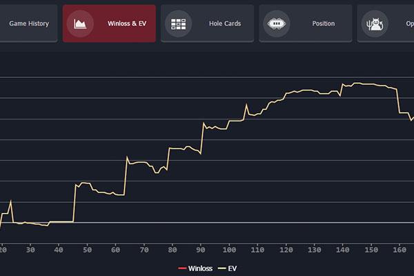 theo dõi thắng/thua tại W88 Poker