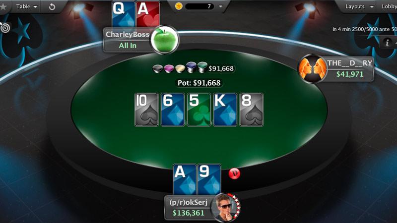 Cách chơi xì tố Mỹ - Poker Holdem