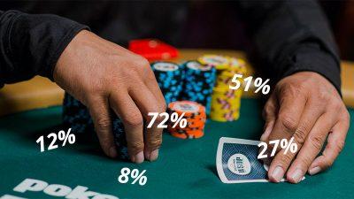 Toán học trong Poker quan trọng như thế nào?