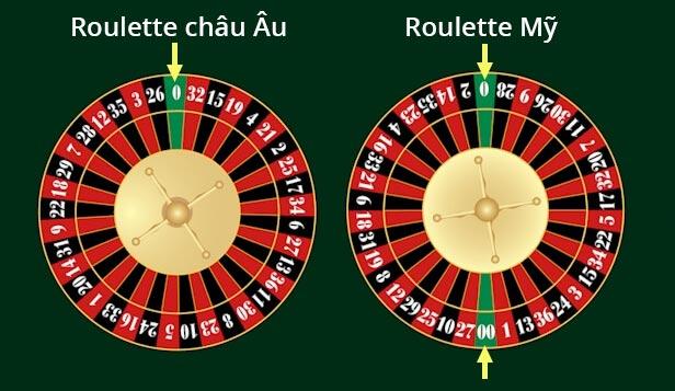 Phân biệt Roulette Mỹ và Roulette châu Âu