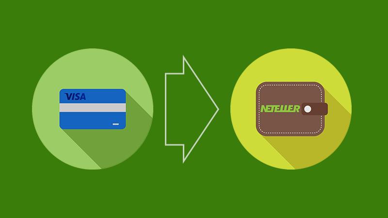 Cách nạp tiền và Neteller bằng thẻ Visa